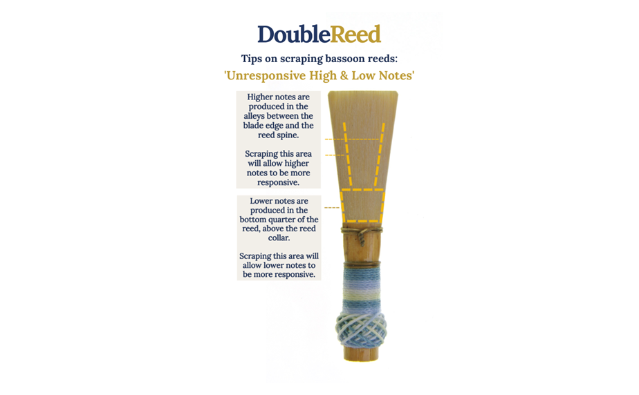 Adjusting bassoon reeds by Double Reed Ltd.: 'Unresponsive High & Low Notes'